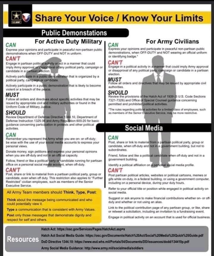 Army Regs